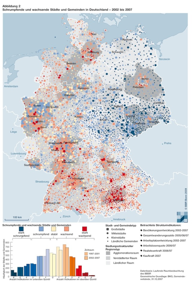 Growing (red) and shrinking (blue) cities in Germany.