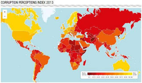 Corruption Perception Index