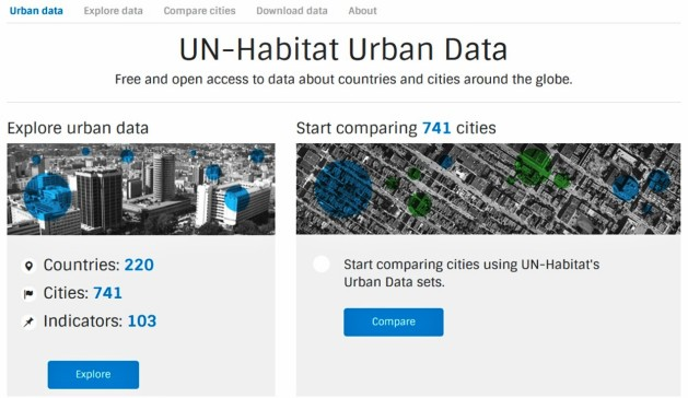 UN-Habitat Urban Data (UNH, Apr'15)